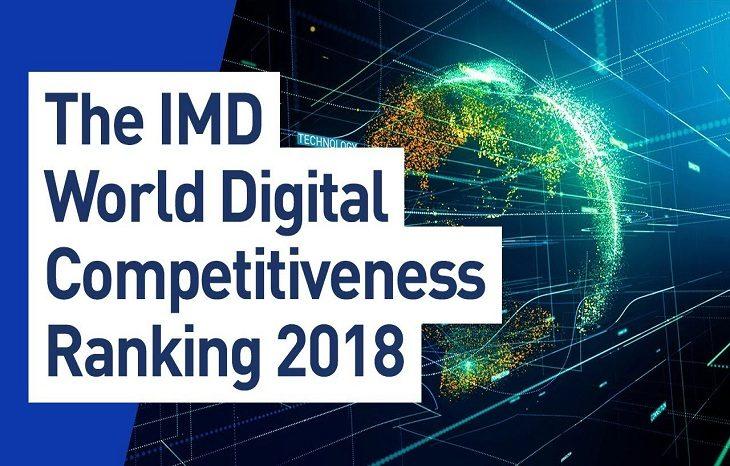 Опубликован рейтинг цифровой конкурентоспособности