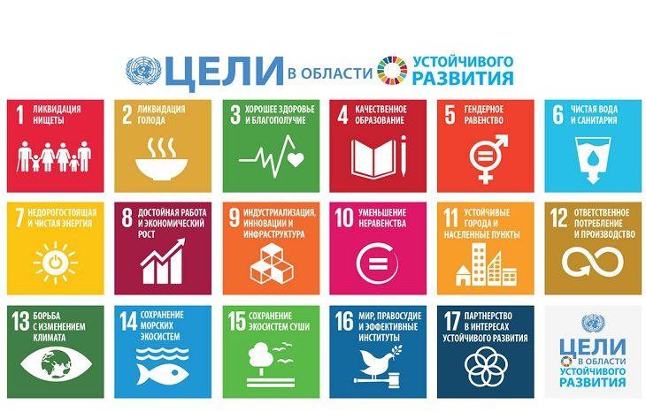 В ООН определили приоритетные цели устойчивого развития