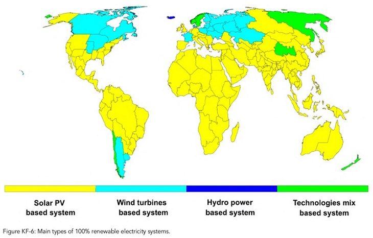 Солнечная энергия к 2050 году на 70% обеспечит мировое энергопотребление