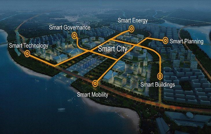 Эксперты прогнозируют ежегодно 11% рост технологий умных городов